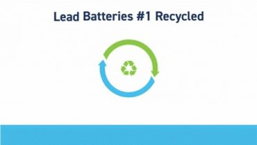 The lead battery is the number 1 recycled product in the U.S.